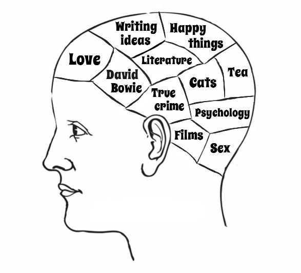 What's On My Mind | Chiaki Creates chiakicreates.com